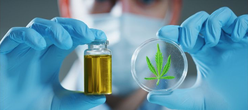 CBD Product Testing Labs